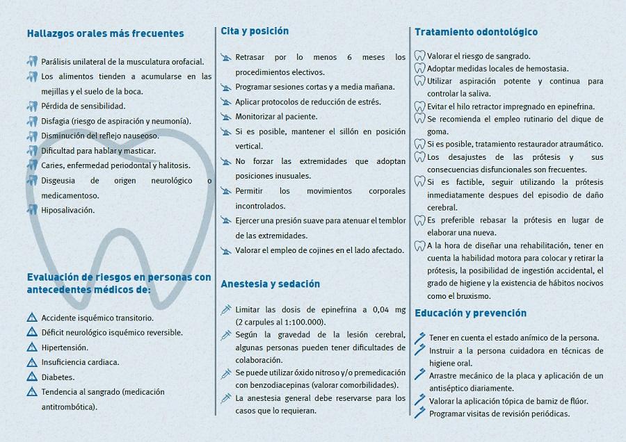 Interior do folleto de saúde oral para profesionais en castelán