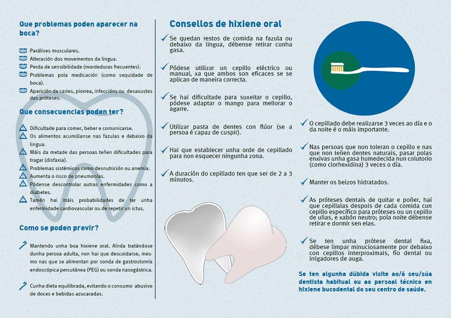 Interior do folleto sobre saúde oral e dano cerebral